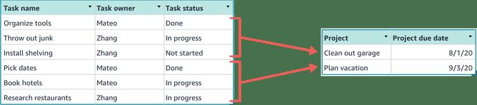 DataModeling101_3