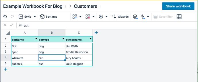 How_we_mitigate_risk_and_improve_customer_health_using_Honeycode_blog