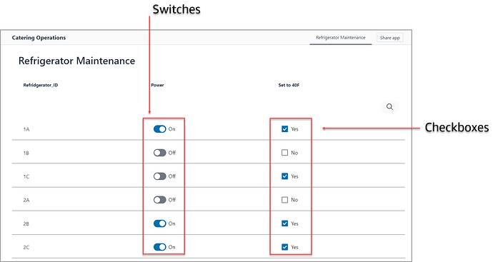 Switches and Checkbox Image