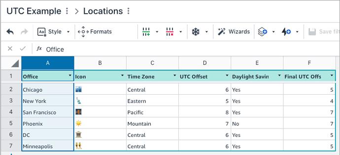 Location UTC table